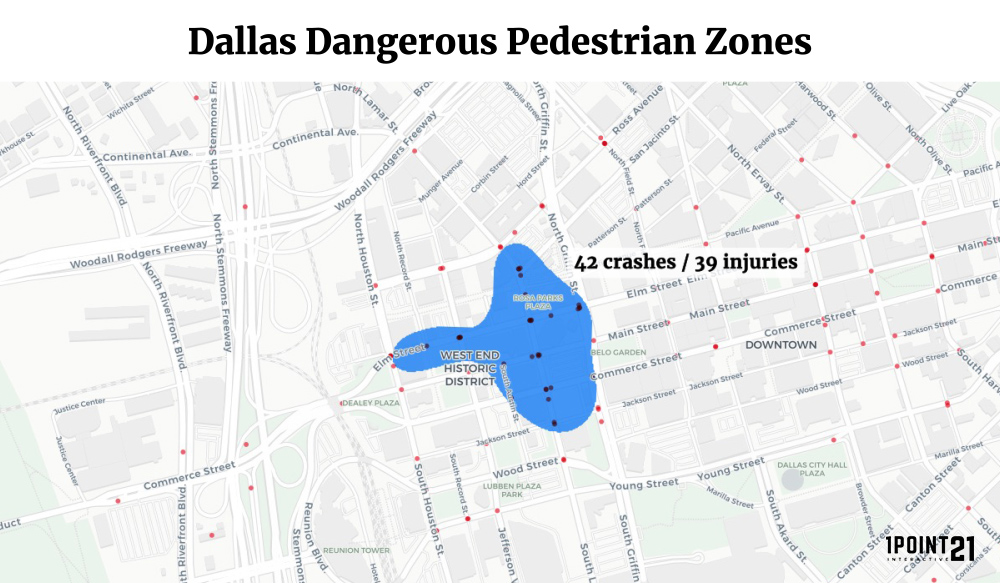 Study: The Most Dangerous Places for Pedestrians in Texas | Hill Law