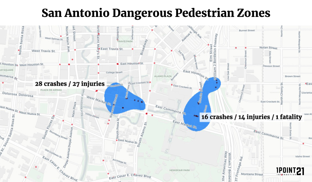 Study: The Most Dangerous Places for Pedestrians in Texas