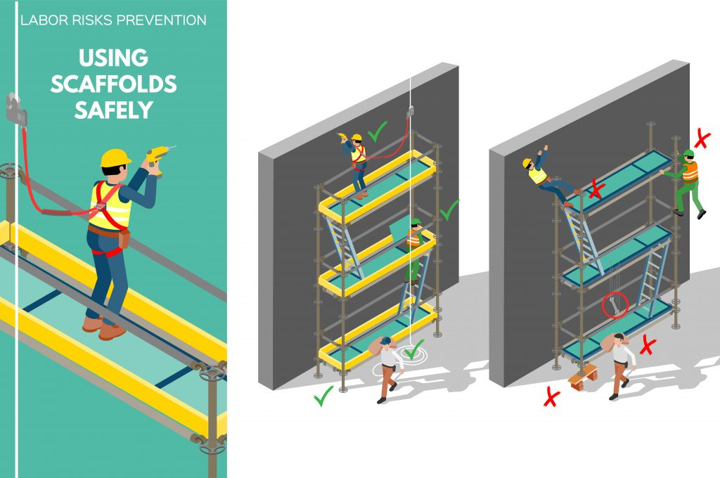 Scaffolding accidents are one of the major leading causes of workplace injuries and deaths in Texas.